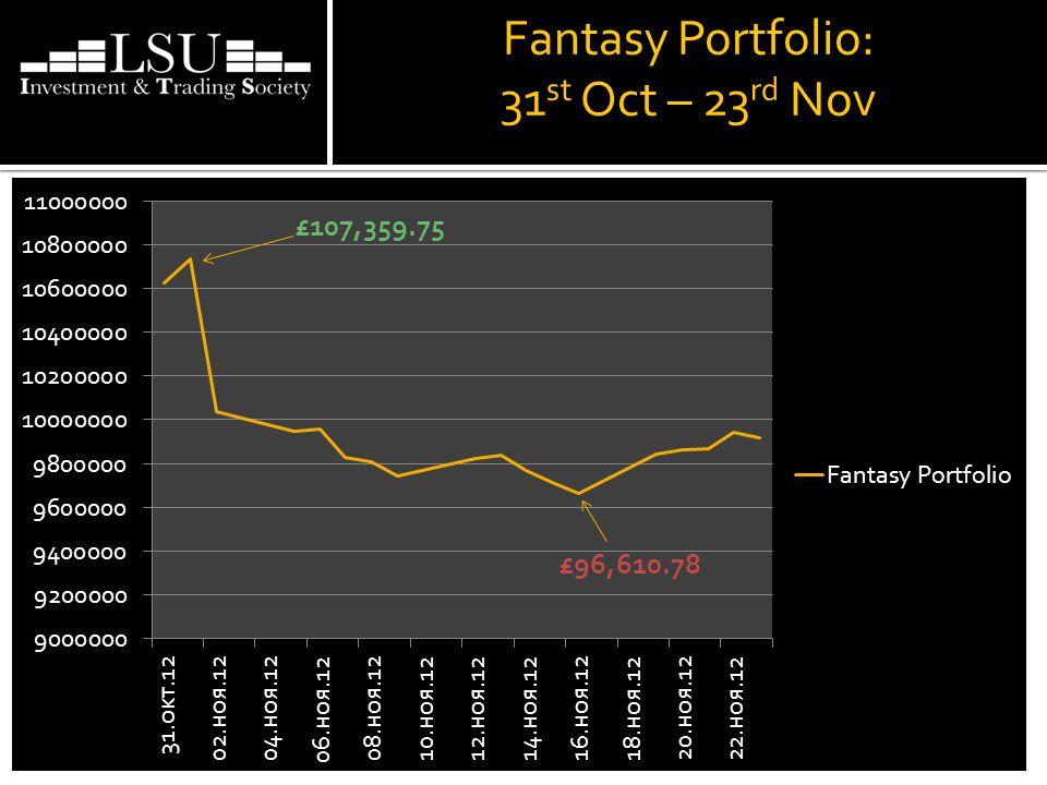 Fantasy Portfolio: 31 st Oct – 23 rd Nov