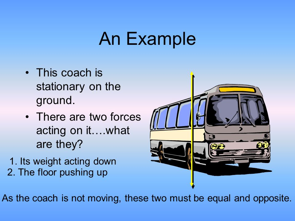 An Example This coach is stationary on the ground. There are two forces acting on it….what are they? 1. Its weight acting down 2. The floor pushing up