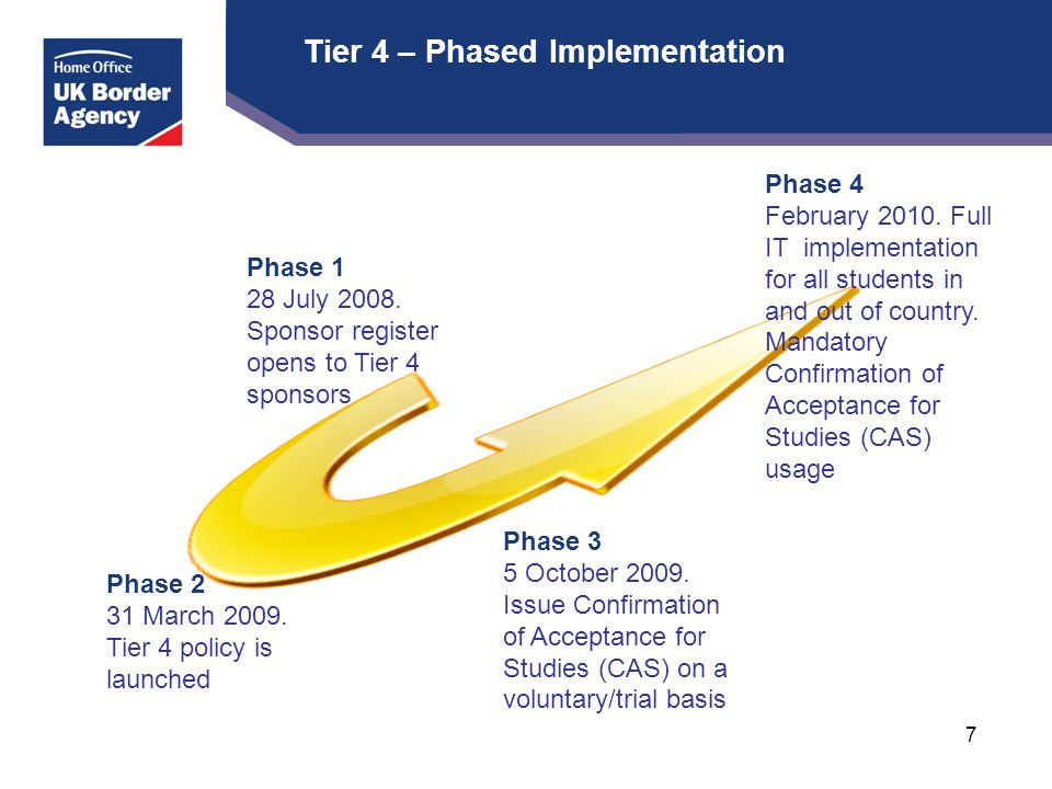 Tier 4 – Phased Implementation Phase 1 28 July 2008.