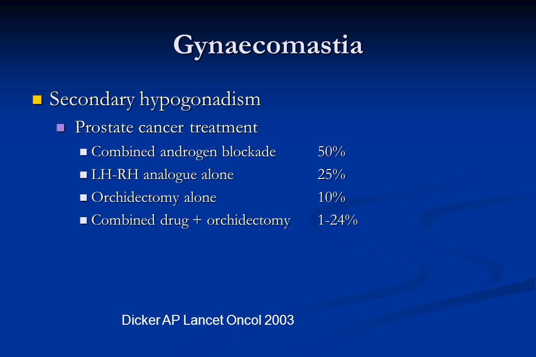 Gynaecomastia Secondary hypogonadism Secondary hypogonadism Prostate cancer treatment Prostate cancer treatment Combined androgen blockade50% Combined