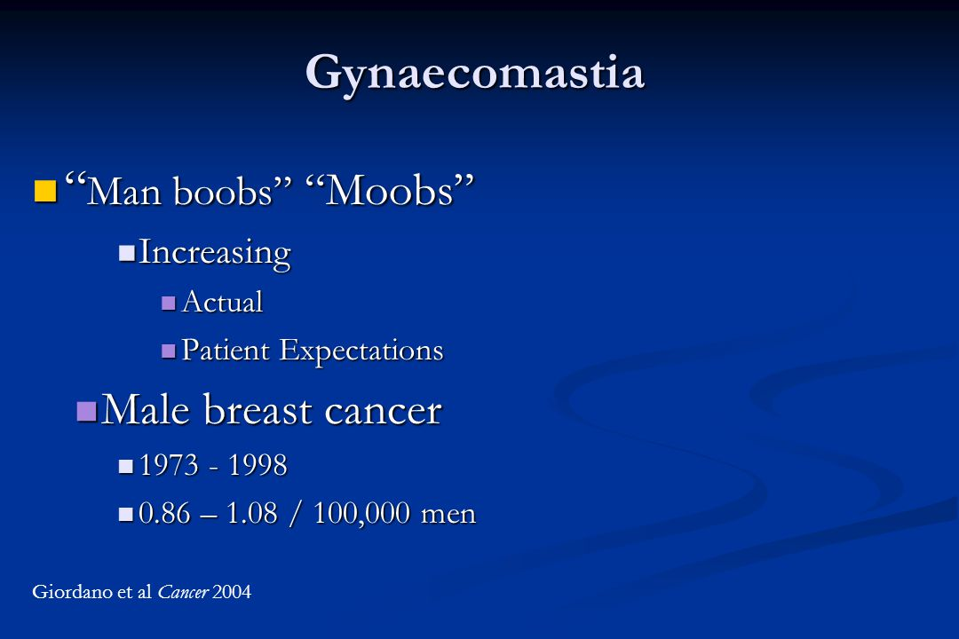 "Gynaecomastia "" Man boobs"" ""Moobs"" "" Man boobs"" ""Moobs"" Increasing Increasing Actual Actual Patient Expectations Patient Expectations Male breast canc"
