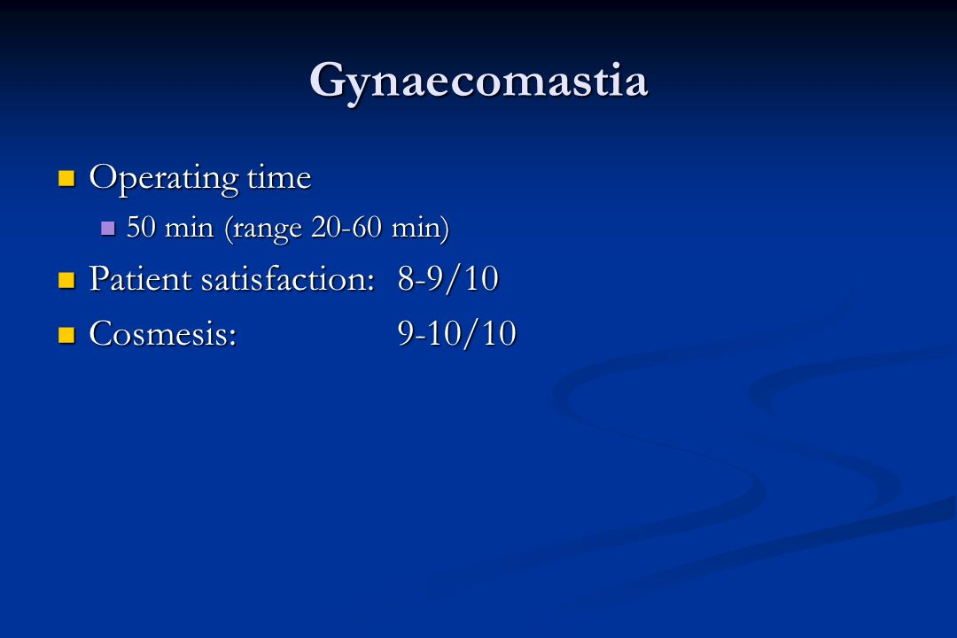 Gynaecomastia Operating time Operating time 50 min (range 20-60 min) 50 min (range 20-60 min) Patient satisfaction:8-9/10 Patient satisfaction:8-9/10