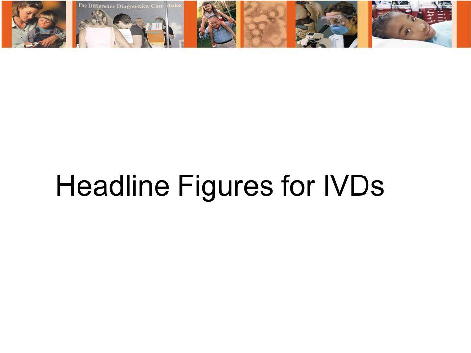 Headline Figures for IVDs