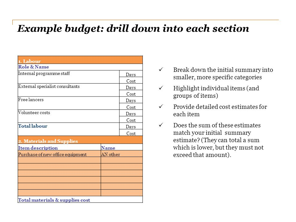 Example budget: drill down into each section 1. Labour Role & Name Internal programme staff Days Cost External specialist consultants Days Cost Free l