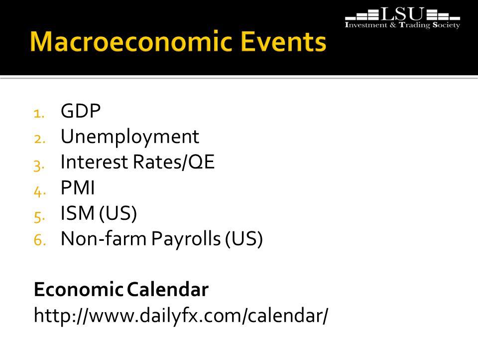 1.GDP 2. Unemployment 3. Interest Rates/QE 4. PMI 5.
