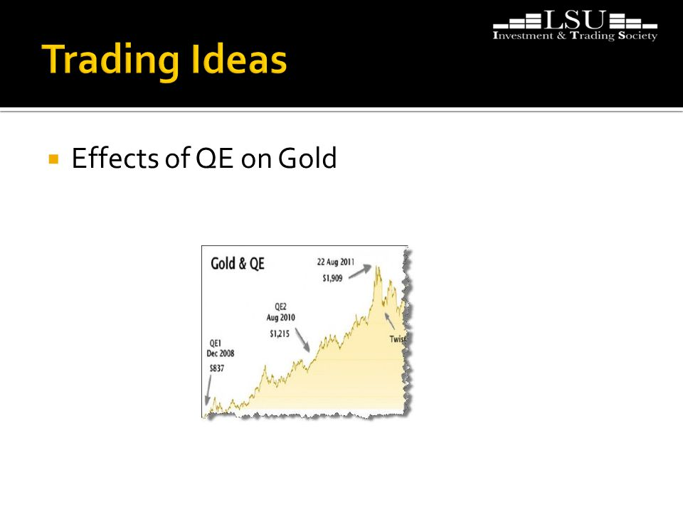 Effects of QE on Gold