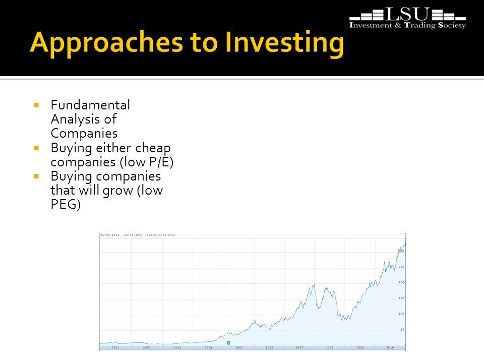  Fundamental Analysis of Companies  Buying either cheap companies (low P/E)  Buying companies that will grow (low PEG)
