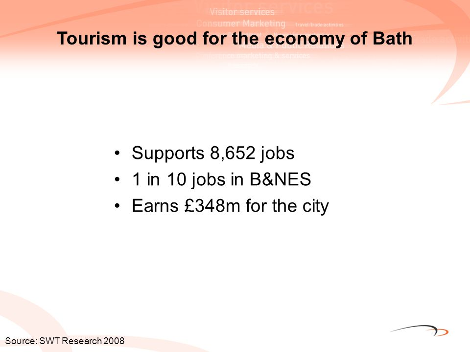Operates busiest Tourist Information Centre in the UK (535,000 visitors) Delivers good value marketing – PR coverage is worth £1.7m per year Bath Tourism Plus does a good job