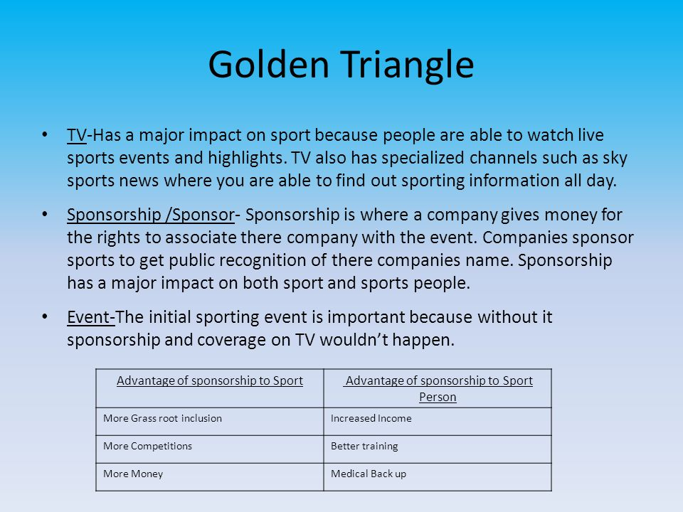 Golden Triangle TV-Has a major impact on sport because people are able to watch live sports events and highlights. TV also has specialized channels su