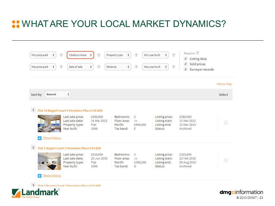 © 2013 DMGT |23 WHAT ARE YOUR LOCAL MARKET DYNAMICS