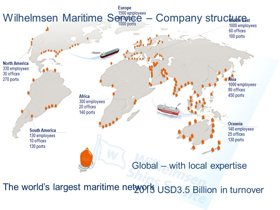OFFSHORE AND ENERGY Who, What and Where is Wilhelmsen.