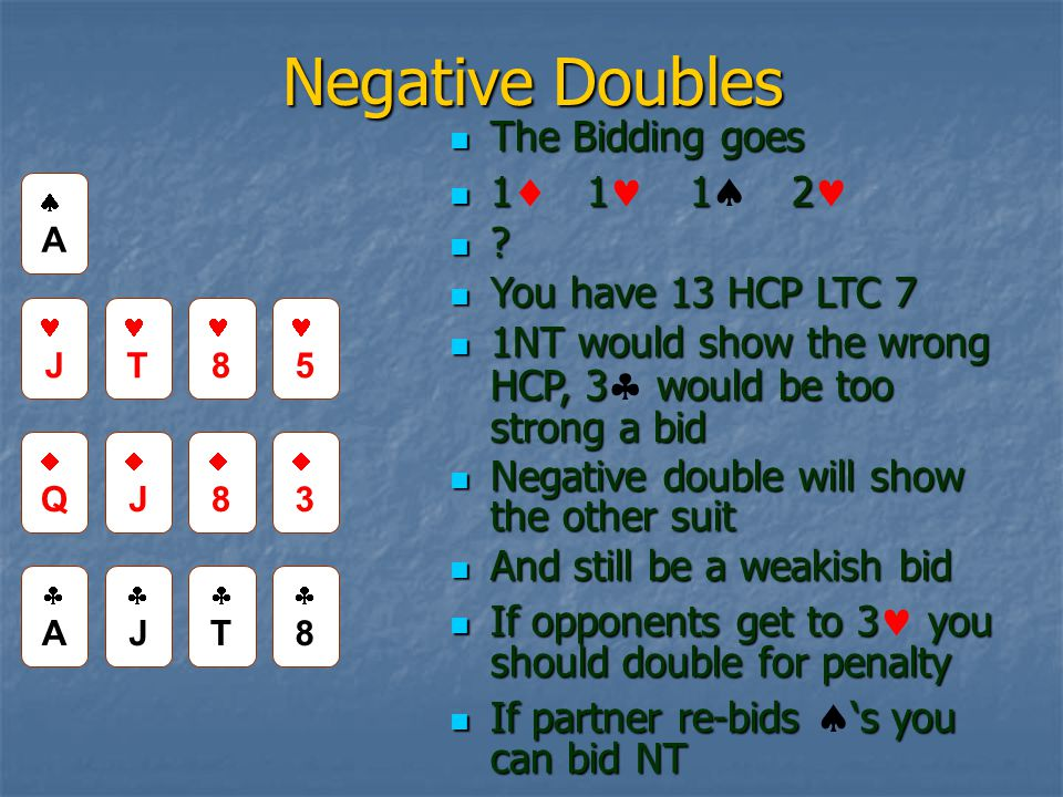 Negative Doubles The Bidding goes The Bidding goes 1 112 1  1 1  2 .
