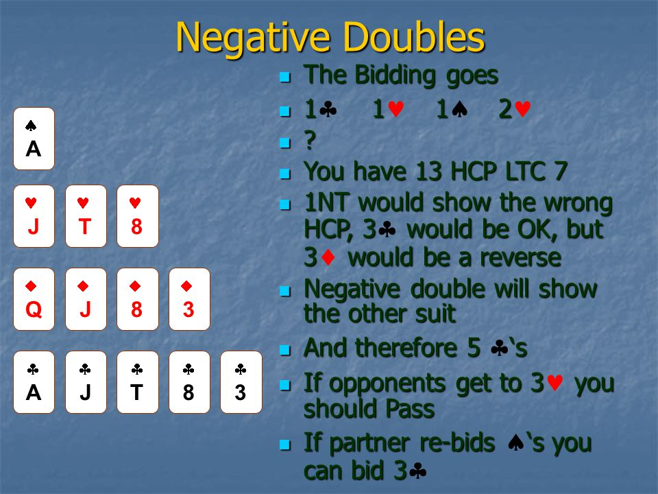Negative Doubles The Bidding goes The Bidding goes 1 112 1  1 1  2 .
