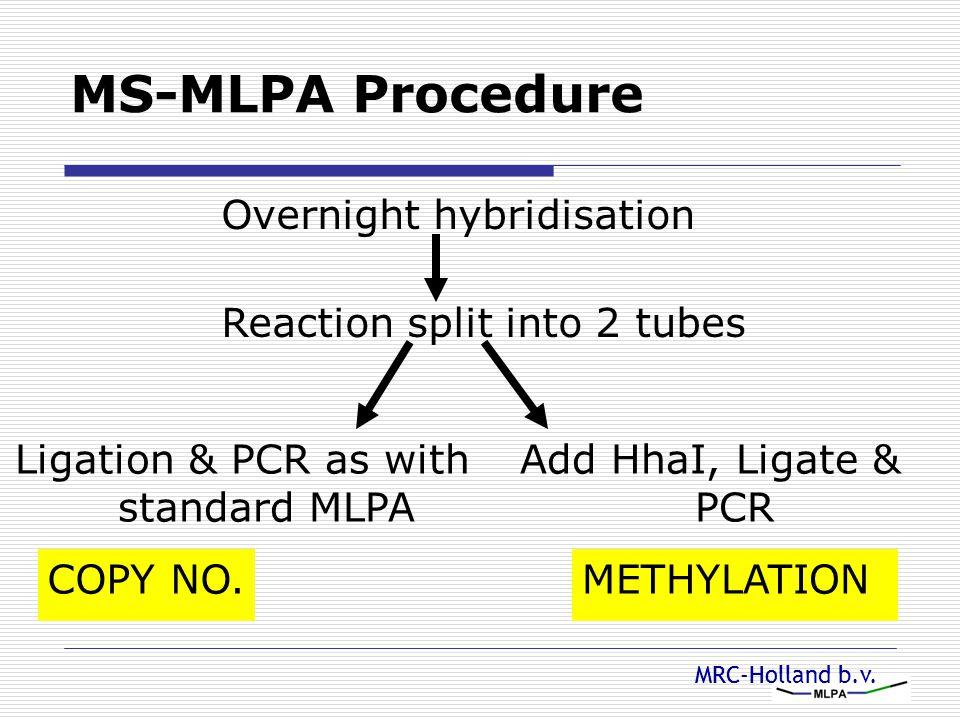 MRC-Holland b.v. MS-MLPA Procedure Overnight hybridisation Reaction split into 2 tubes Ligation & PCR as with standard MLPA COPY NO. Add HhaI, Ligate