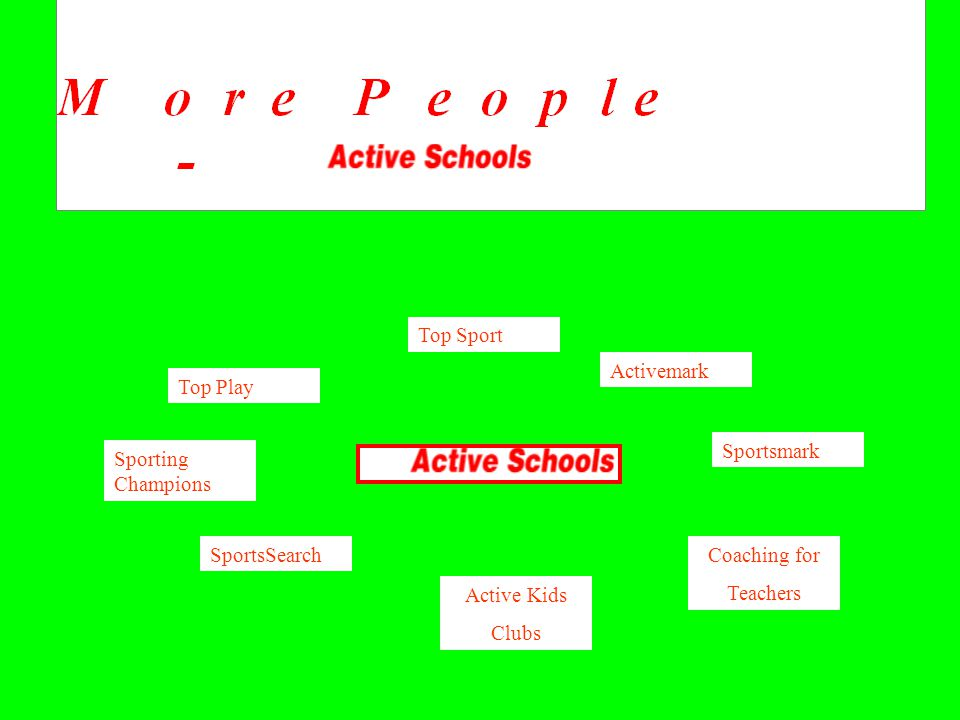 Top Play Sporting Champions SportsSearch Active Kids Clubs Coaching for Teachers Sportsmark Activemark Top Sport
