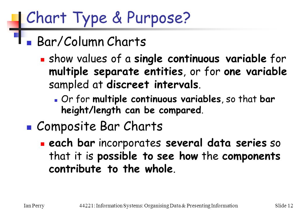Ian PerrySlide 1244221: Information Systems: Organising Data & Presenting Information Chart Type & Purpose.