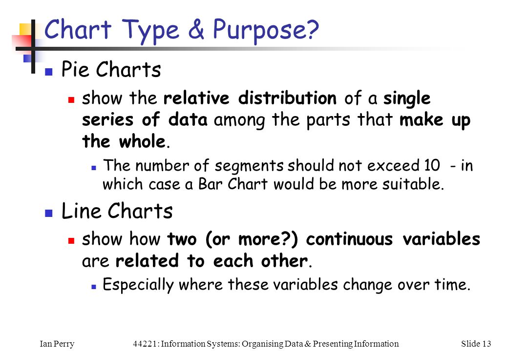 Ian PerrySlide 1344221: Information Systems: Organising Data & Presenting Information Chart Type & Purpose.