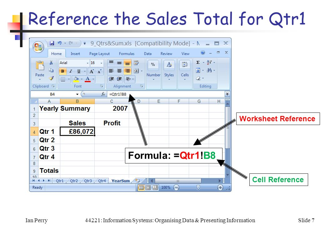 Ian PerrySlide 744221: Information Systems: Organising Data & Presenting Information Reference the Sales Total for Qtr1 Formula: =Qtr1!B8 Worksheet Reference Cell Reference