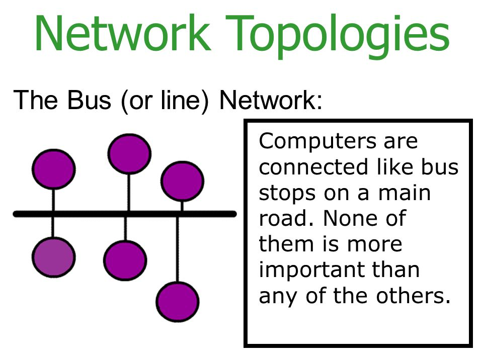 Network Topologies The Bus (or line) Network: Computers are connected like bus stops on a main road.