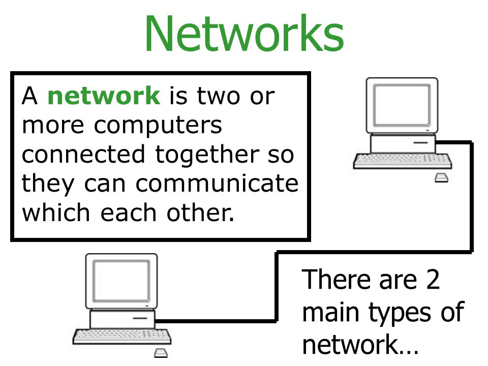 Networks A network is two or more computers connected together so they can communicate which each other.