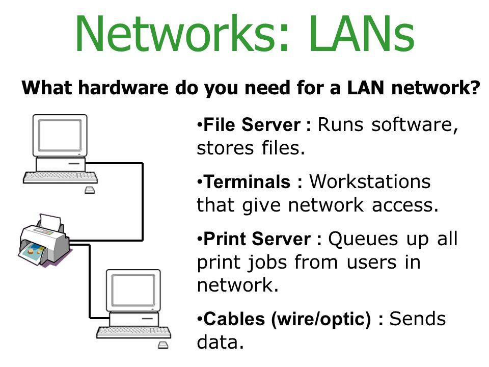 Networks: LANs File Server : Runs software, stores files.