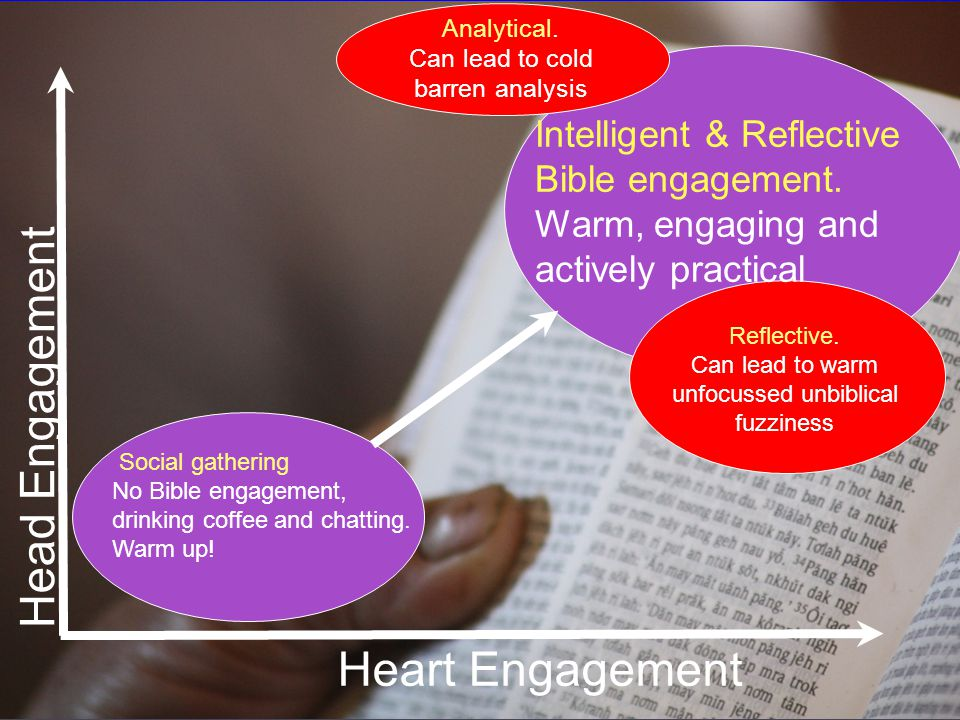 Head Engagement Heart Engagement Intelligent & Reflective Bible engagement. Warm, engaging and actively practical Reflective. Can lead to warm unfocus