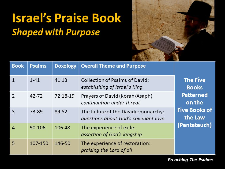 Israel's Praise Book Preaching The Psalms Praise be to the Lord, the God of Israel, From everlasting to everlasting, Amen and Amen.