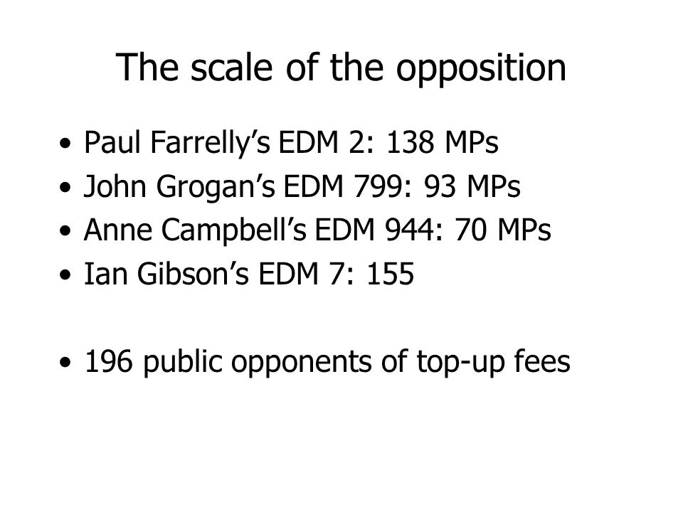 The scale of the opposition Paul Farrelly's EDM 2: 138 MPs John Grogan's EDM 799: 93 MPs Anne Campbell's EDM 944: 70 MPs Ian Gibson's EDM 7: 155 196 public opponents of top-up fees