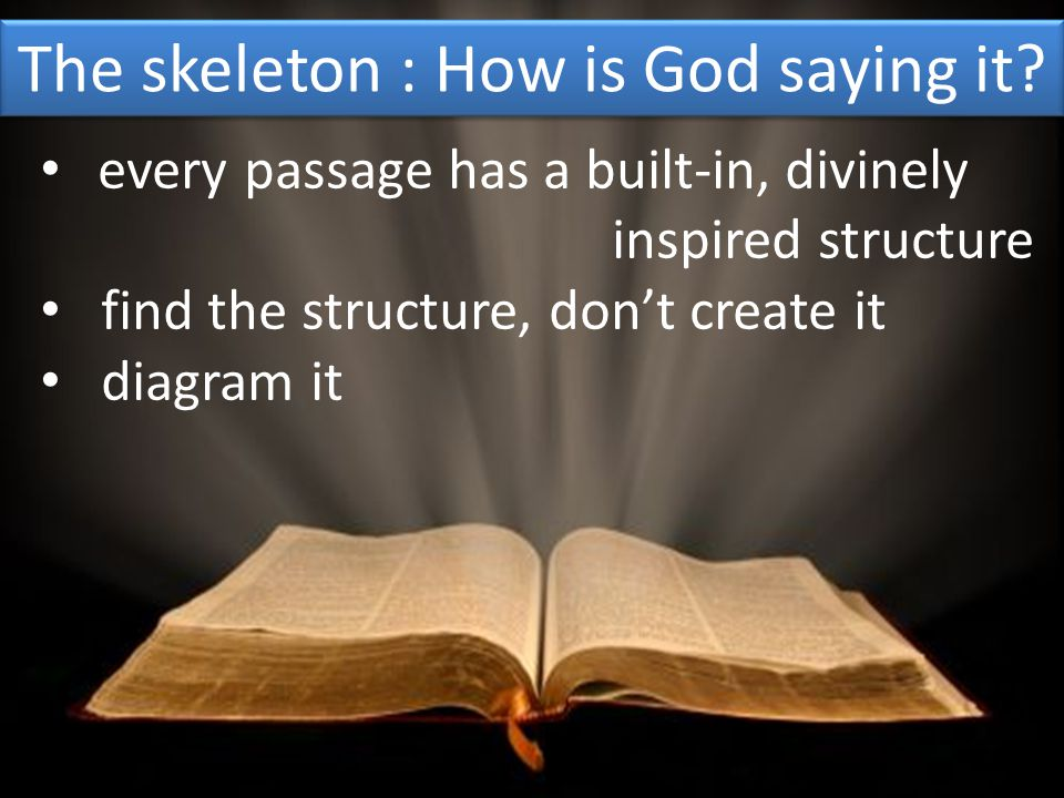 The skeleton : How is God saying it.