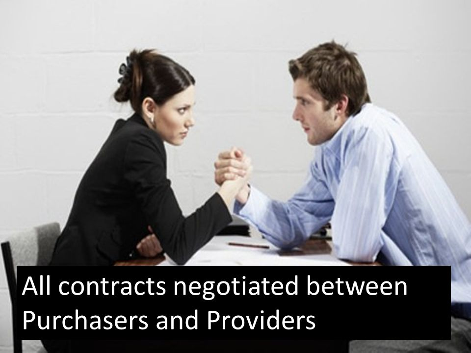 All contracts negotiated between Purchasers and Providers