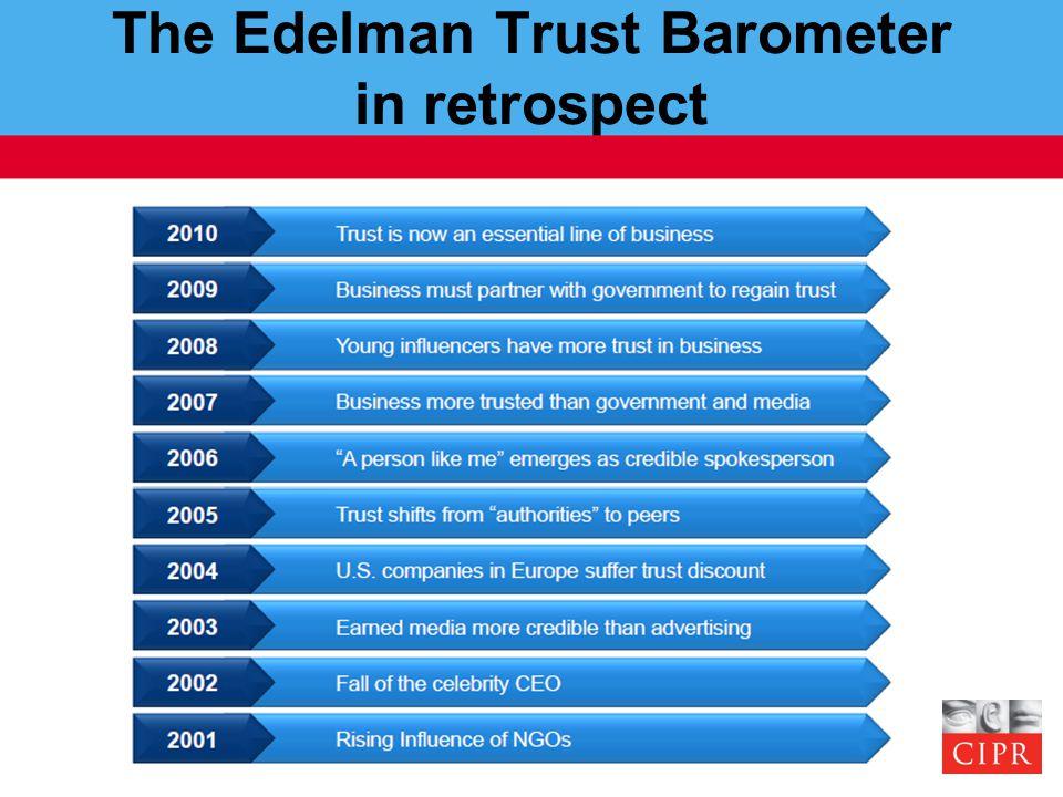 The Edelman Trust Barometer in retrospect