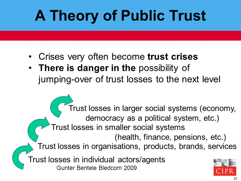 Crises very often become trust crises There is danger in the possibility of jumping-over of trust losses to the next level Trust losses in individual