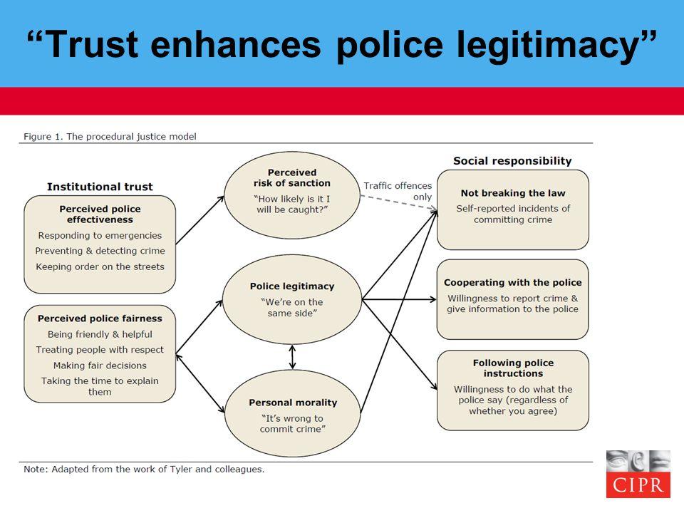 Trust enhances police legitimacy