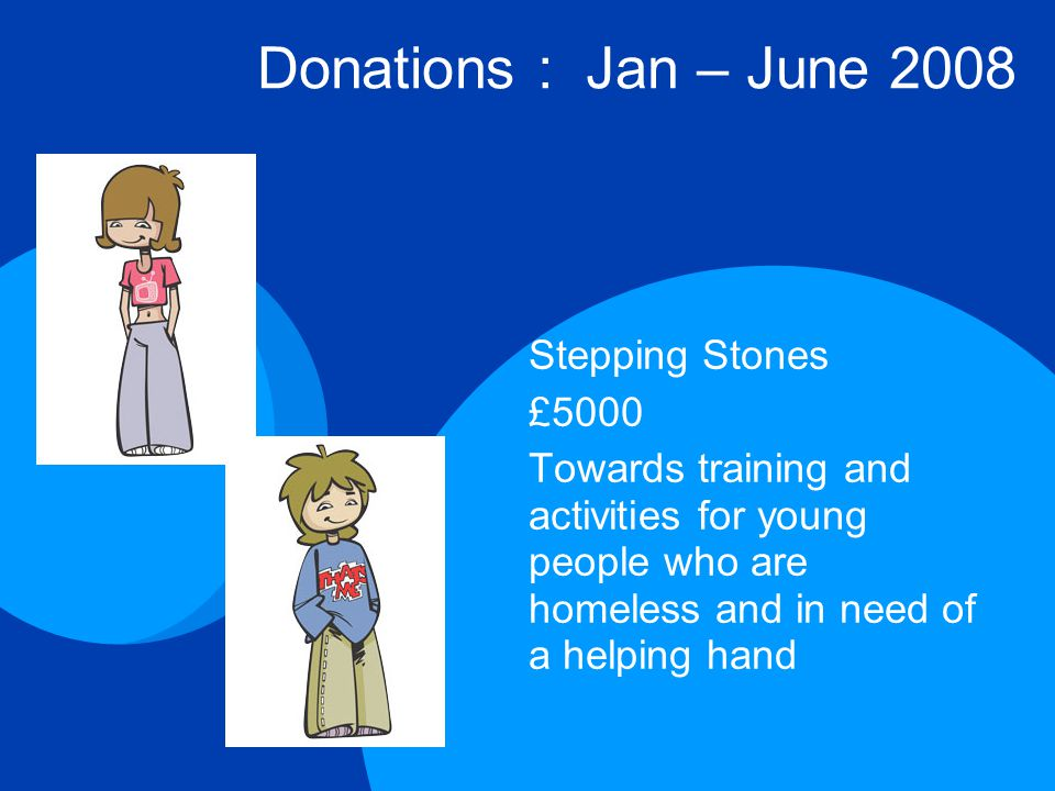Stepping Stones £5000 Towards training and activities for young people who are homeless and in need of a helping hand Donations : Jan – June 2008