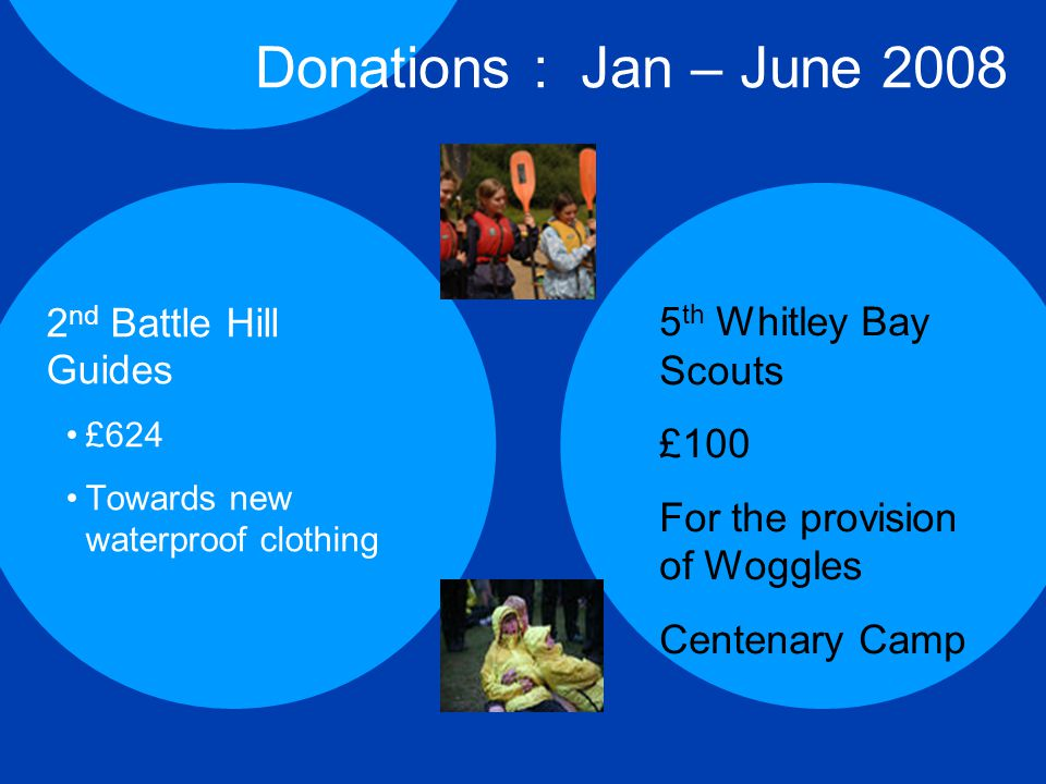 2 nd Battle Hill Guides £624 Towards new waterproof clothing Donations : Jan – June 2008 5 th Whitley Bay Scouts £100 For the provision of Woggles Centenary Camp