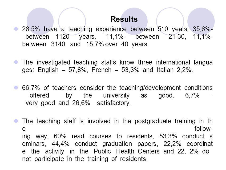 Results 26,5% have a teaching experience between 5­10 years, 35,6%- between 11­20 years, 11,1%- between 21-­30, 11,1%- between 31­40 and 15,7% ­over 40 years.