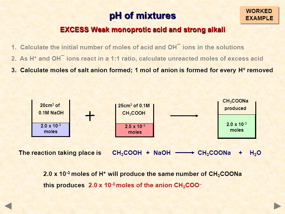 pH of mixtures EXCESS Weak monoprotic acid and strong alkali 1. Calculate the initial number of moles of acid and OH¯ ions in the solutions 2. As H +