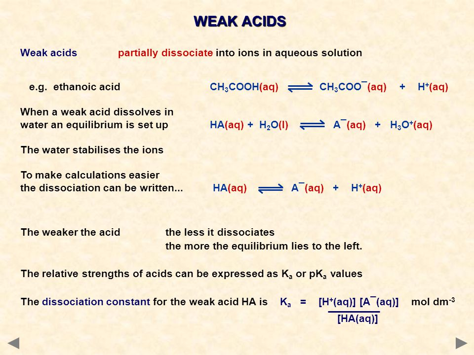 Weak acids partially dissociate into ions in aqueous solution e.g. ethanoic acid CH 3 COOH(aq) CH 3 COO¯(aq) + H + (aq) When a weak acid dissolves in