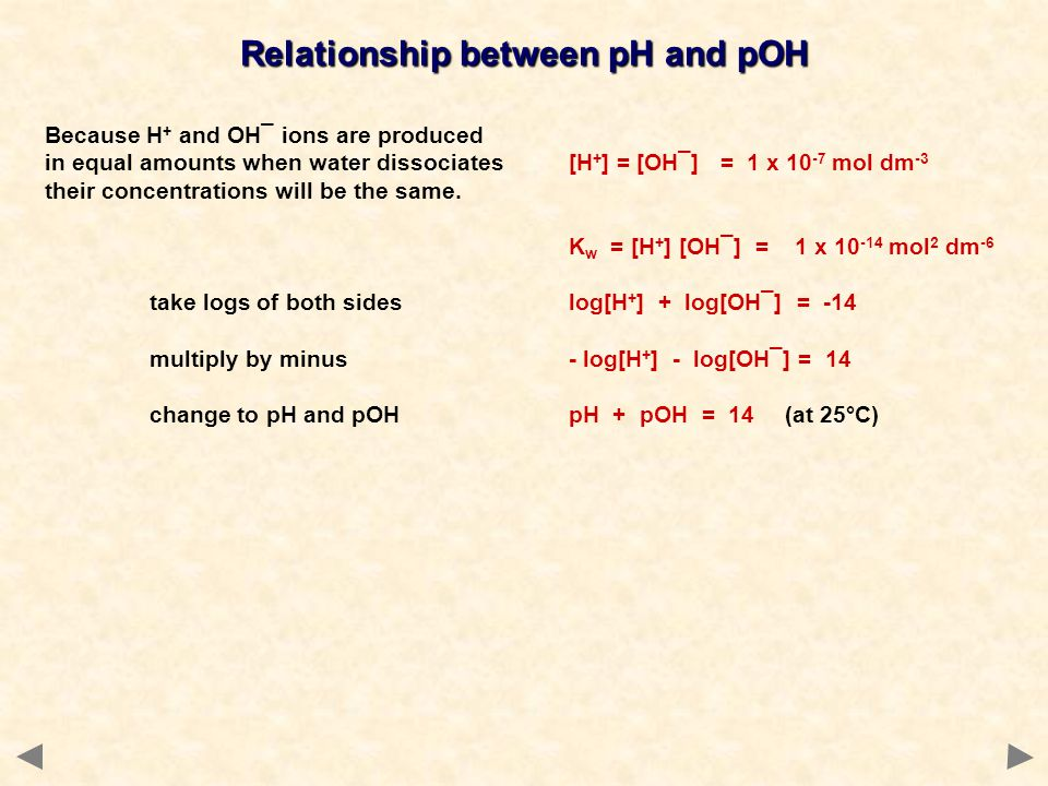 Relationship between pH and pOH Because H + and OH¯ ions are produced in equal amounts when water dissociates[H + ] = [OH¯] = 1 x 10 -7 mol dm -3 thei