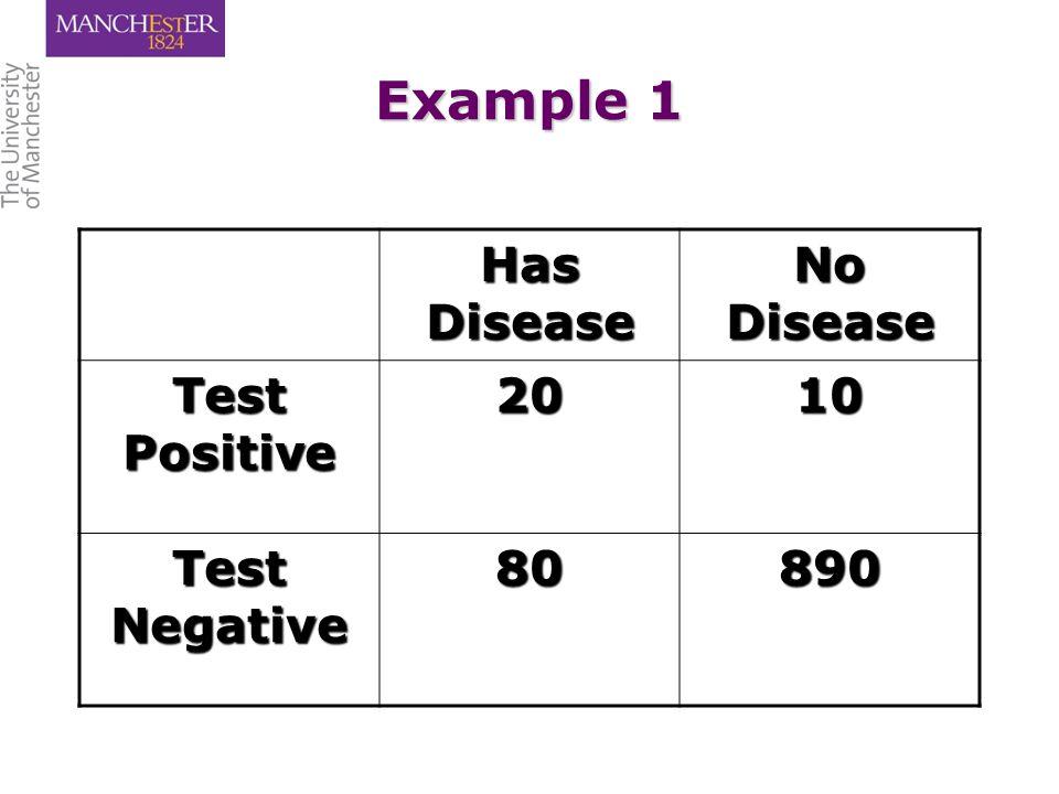 Example 1 Has Disease No Disease Test Positive 2010 Test Negative 80890