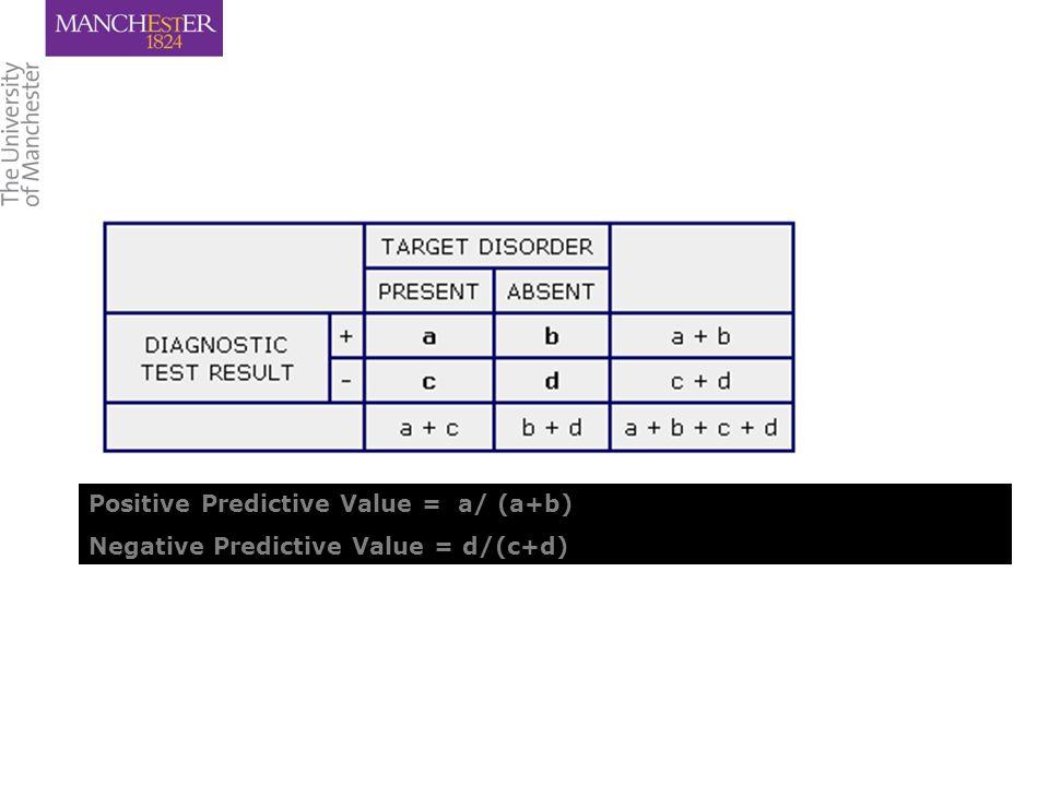 Positive Predictive Value = a/ (a+b) Negative Predictive Value = d/(c+d)