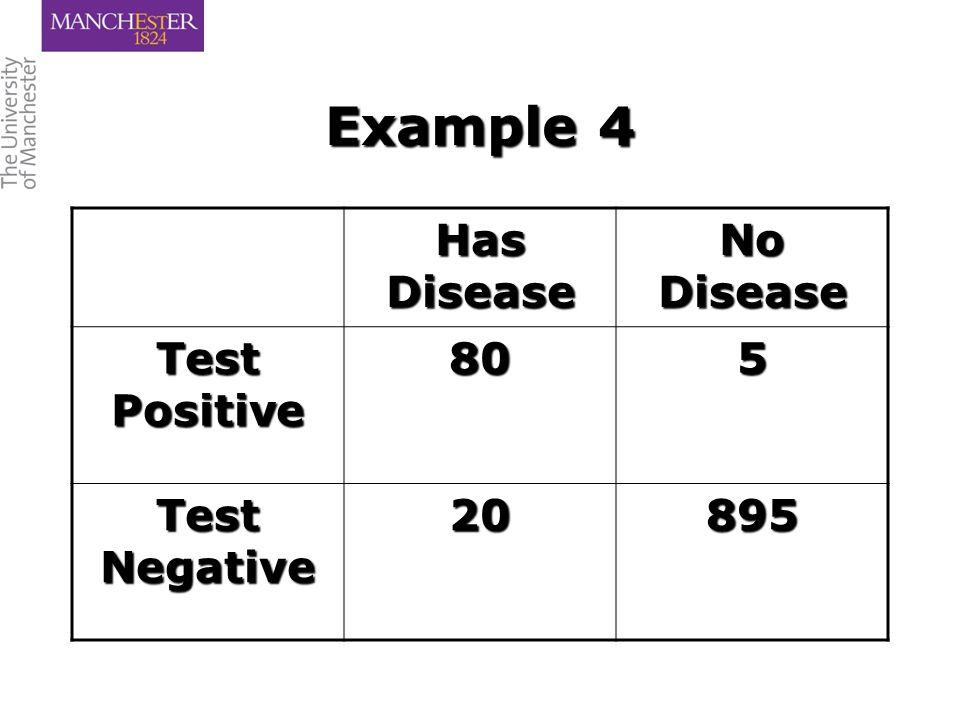 Example 4 Has Disease No Disease Test Positive 805 Test Negative 20895
