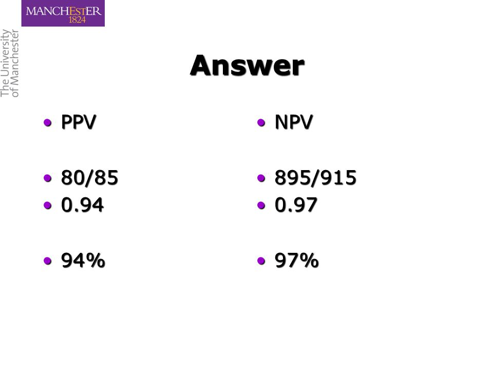 Answer PPVPPV 80/8580/85 0.940.94 94%94% NPVNPV 895/915895/915 0.970.97 97%97%