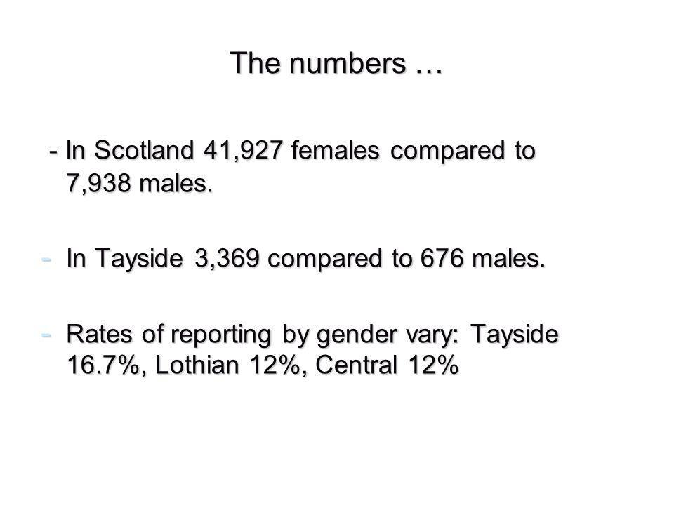 The numbers … - In Scotland 41,927 females compared to 7,938 males.