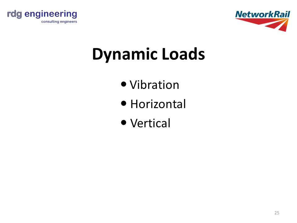 Dynamic Loads Vibration Horizontal Vertical 25