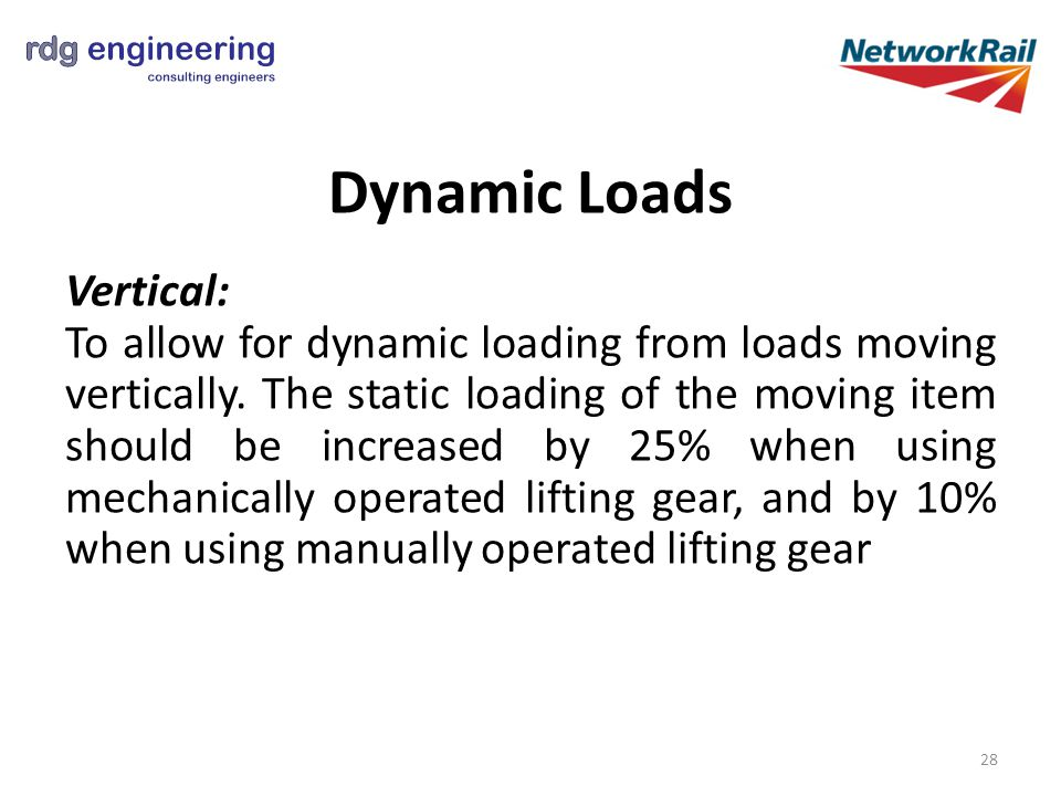 Dynamic Loads Vertical: To allow for dynamic loading from loads moving vertically.