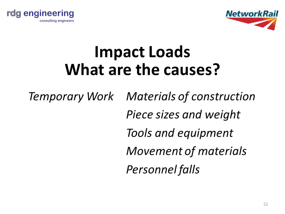 Impact Loads What are the causes.