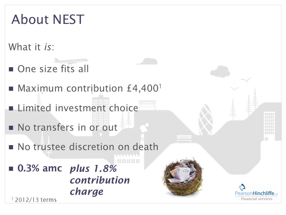 What people think: About NEST plus 1.8% contribution charge Government run Cheaper than a private scheme 1 2012/13 terms 0.3% amc One size fits all Maximum contribution £4,400 1 Limited investment choice No transfers in or out No trustee discretion on death What it is: