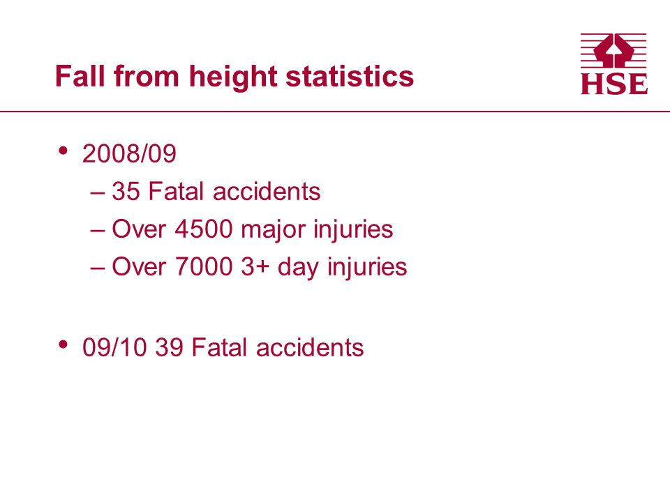 Fall from height statistics 2008/09 –35 Fatal accidents –Over 4500 major injuries –Over 7000 3+ day injuries 09/10 39 Fatal accidents