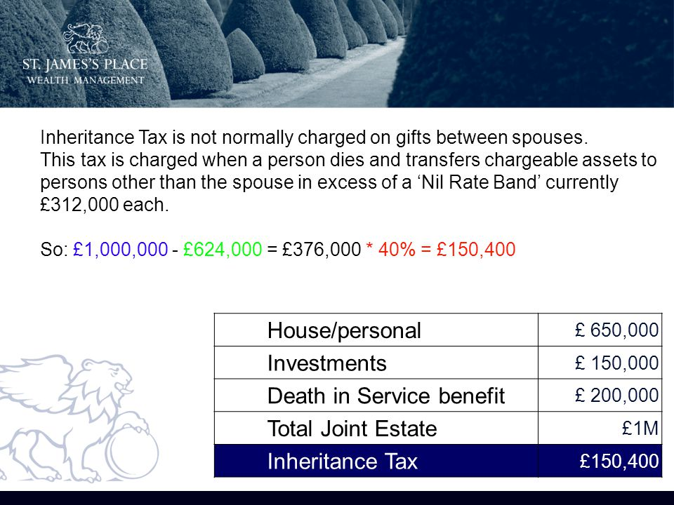 Inheritance Tax is not normally charged on gifts between spouses.